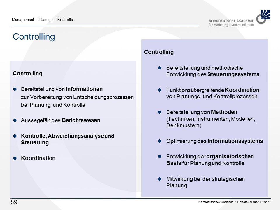 Norddeutsche Akademie / Renate Streuer / 2014 Management – Planung + Kontrolle 89 Controlling lBereitstellung von Informationen zur Vorbereitung von E
