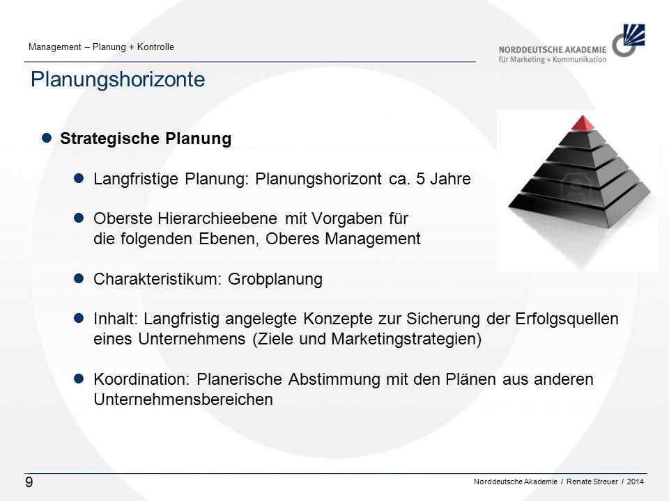 Norddeutsche Akademie / Renate Streuer / 2014 Management – Planung + Kontrolle 9 Planungshorizonte lStrategische Planung lLangfristige Planung: Planungshorizont ca.
