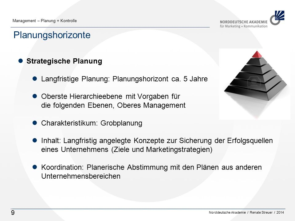 Norddeutsche Akademie / Renate Streuer / 2014 Management – Planung + Kontrolle 9 Planungshorizonte lStrategische Planung lLangfristige Planung: Planun
