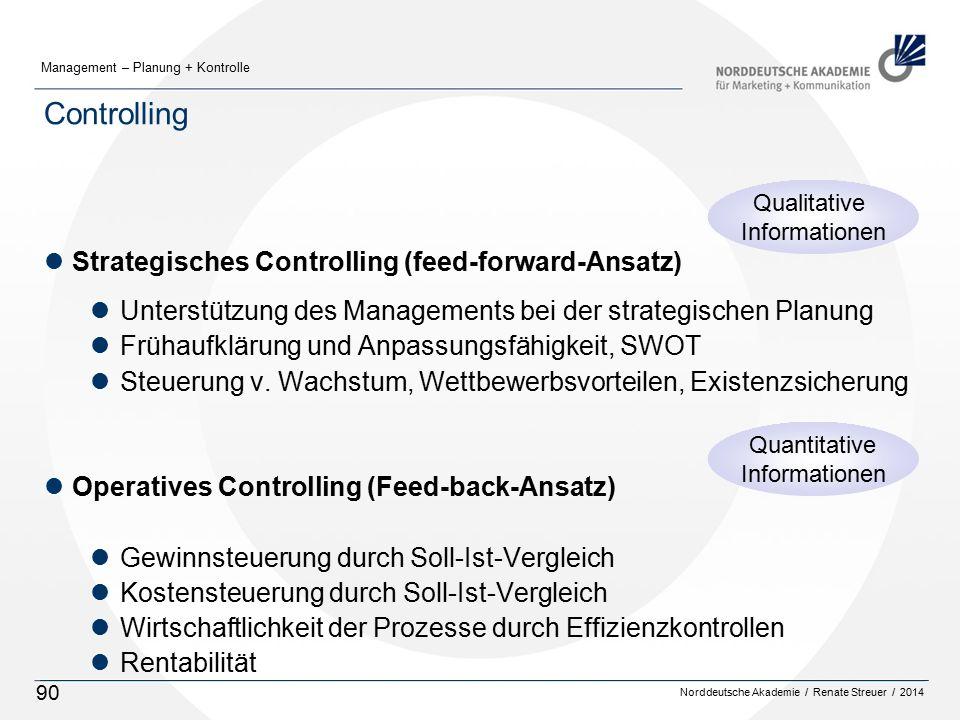 Norddeutsche Akademie / Renate Streuer / 2014 Management – Planung + Kontrolle 90 Controlling lStrategisches Controlling (feed-forward-Ansatz) lUnters