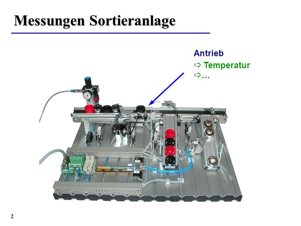 2 Messungen Sortieranlage Antrieb  Temperatur  …