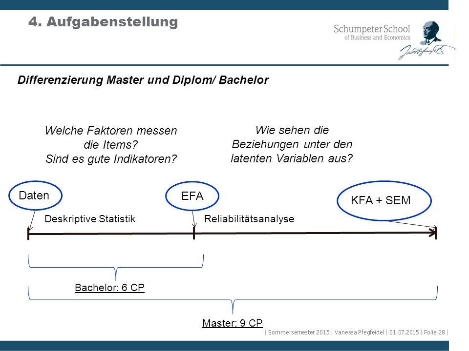 4. Aufgabenstellung Differenzierung Master und Diplom/ Bachelor Daten Welche Faktoren messen die Items? Sind es gute Indikatoren? Wie sehen die Bezieh
