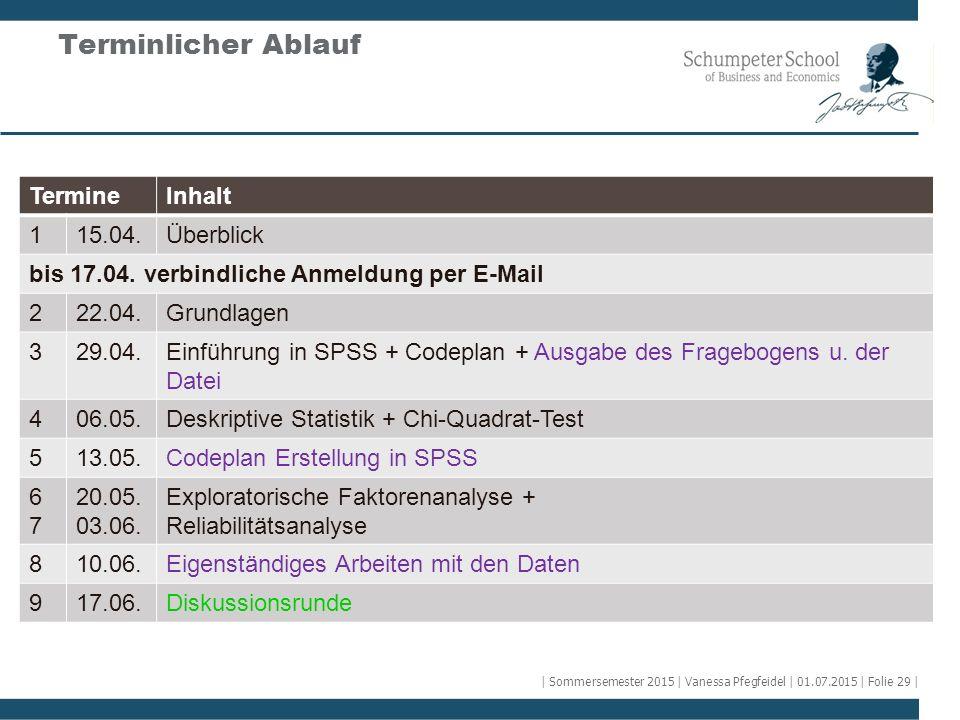 Terminlicher Ablauf TermineInhalt 115.04.Überblick bis 17.04. verbindliche Anmeldung per E-Mail 222.04.Grundlagen 329.04.Einführung in SPSS + Codeplan