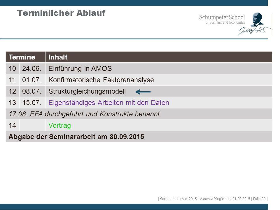 Terminlicher Ablauf TermineInhalt 1024.06. Einführung in AMOS 1101.07. Konfirmatorische Faktorenanalyse 1208.07. Strukturgleichungsmodell 1315.07.Eige