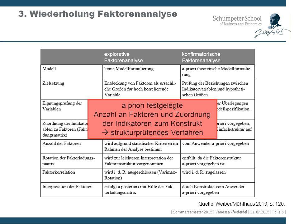 3. Wiederholung Faktorenanalyse a priori festgelegte Anzahl an Faktoren und Zuordnung der Indikatoren zum Konstrukt  strukturprüfendes Verfahren Quel