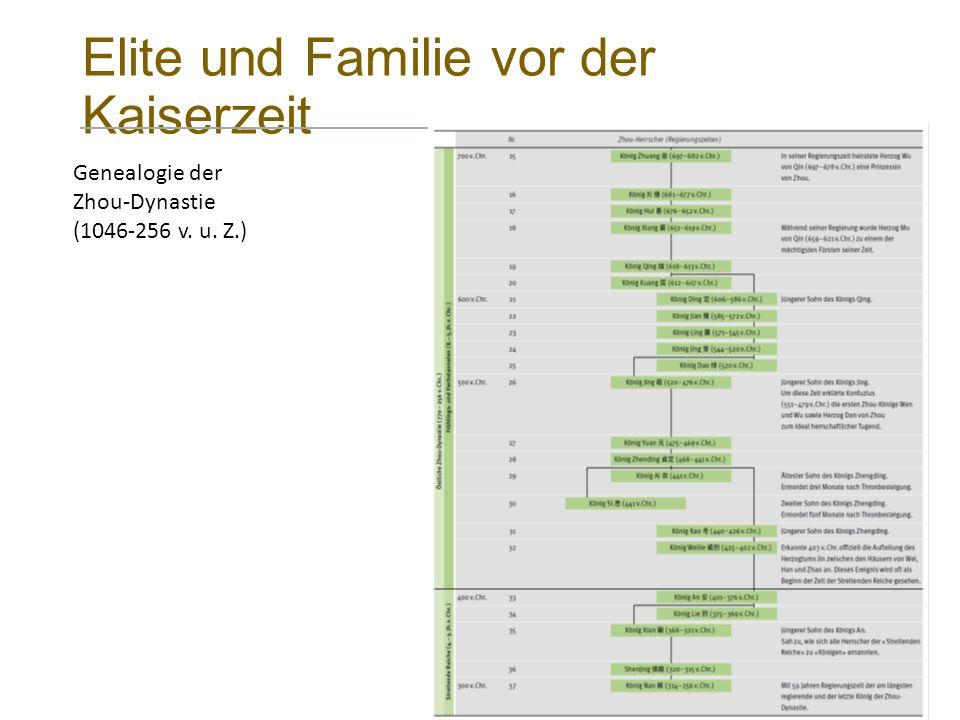 Elite und Familie vor der Kaiserzeit Genealogie der Zhou-Dynastie (1046-256 v. u. Z.)