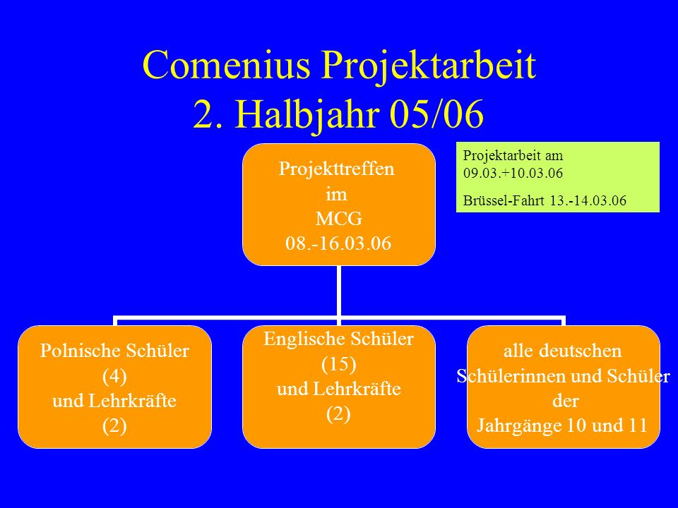 Comenius Projektarbeit 2.