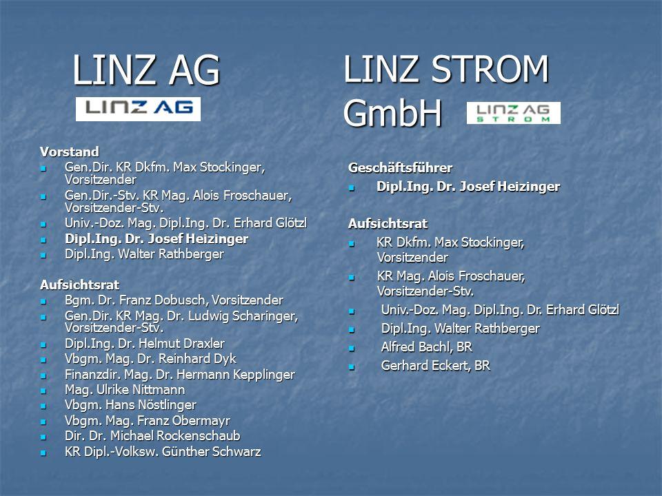 LINZ AG Vorstand Gen.Dir. KR Dkfm. Max Stockinger, Vorsitzender Gen.Dir. KR Dkfm. Max Stockinger, Vorsitzender Gen.Dir.-Stv. KR Mag. Alois Froschauer,