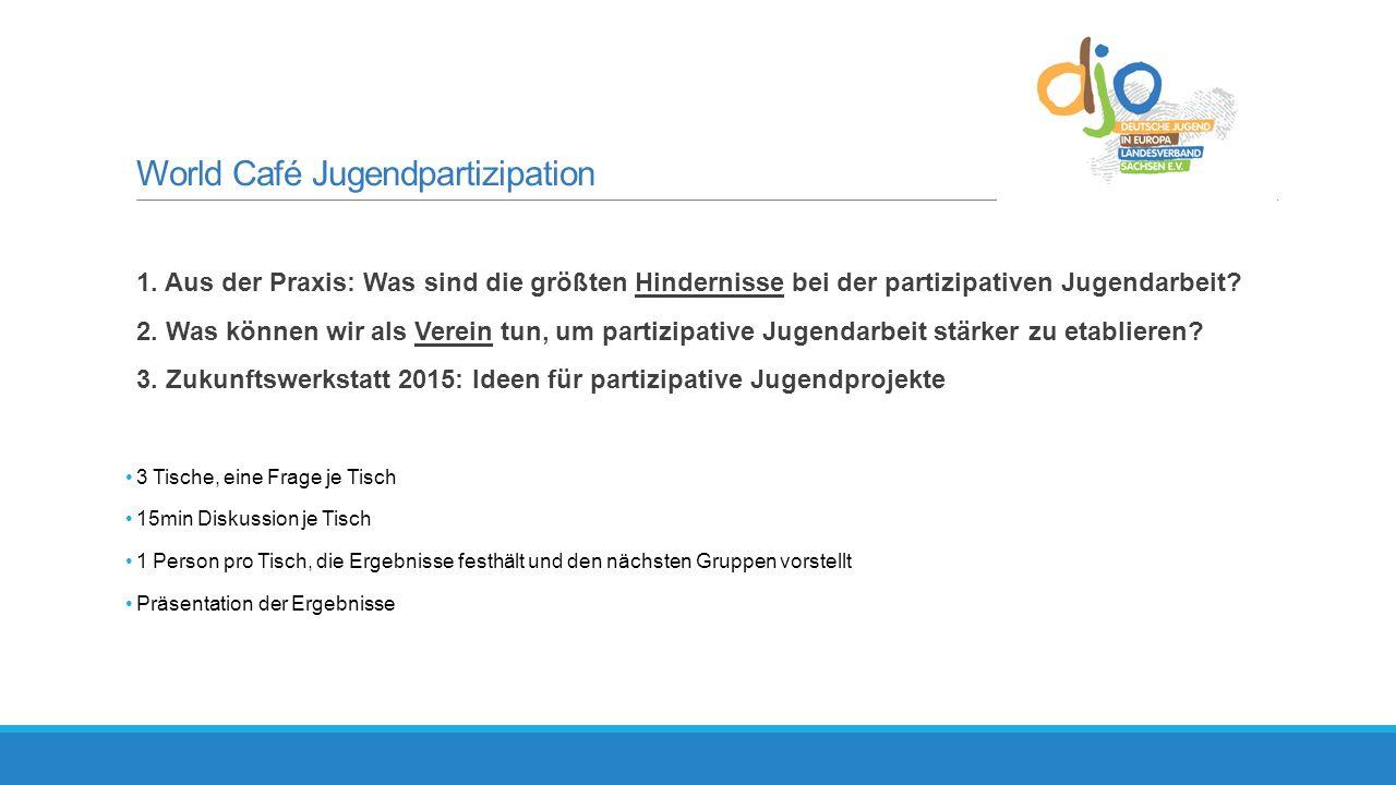 World Café Jugendpartizipation 1.