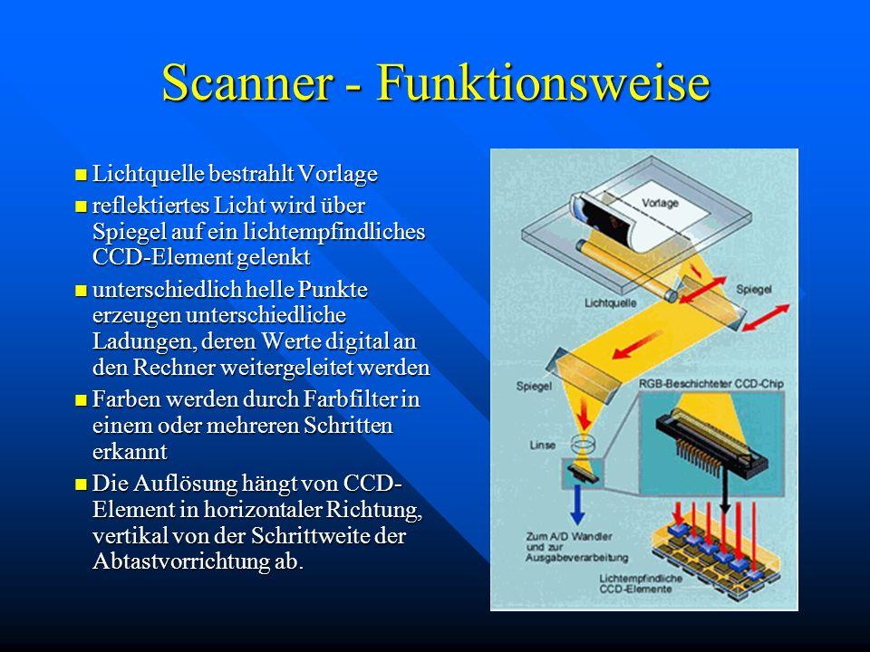 Scanner - Funktionsweise Lichtquelle bestrahlt Vorlage Lichtquelle bestrahlt Vorlage reflektiertes Licht wird über Spiegel auf ein lichtempfindliches