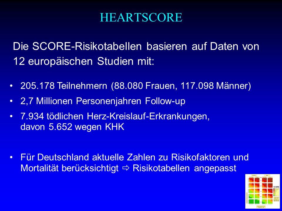 HEARTSCORE 205.178 Teilnehmern (88.080 Frauen, 117.098 Männer) 2,7 Millionen Personenjahren Follow-up 7.934 tödlichen Herz-Kreislauf-Erkrankungen, davon 5.652 wegen KHK Für Deutschland aktuelle Zahlen zu Risikofaktoren und Mortalität berücksichtigt  Risikotabellen angepasst Die SCORE-Risikotabellen basieren auf Daten von 12 europäischen Studien mit: