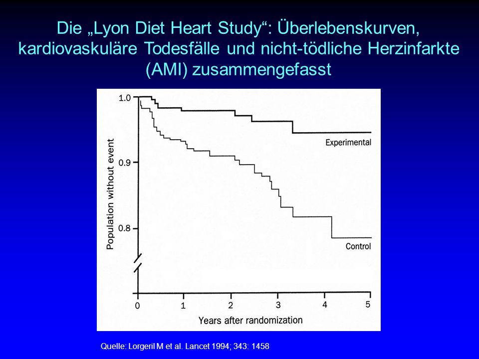 """Die """"Lyon Diet Heart Study"""": Überlebenskurven, kardiovaskuläre Todesfälle und nicht-tödliche Herzinfarkte (AMI) zusammengefasst Quelle: Lorgeril M et"""