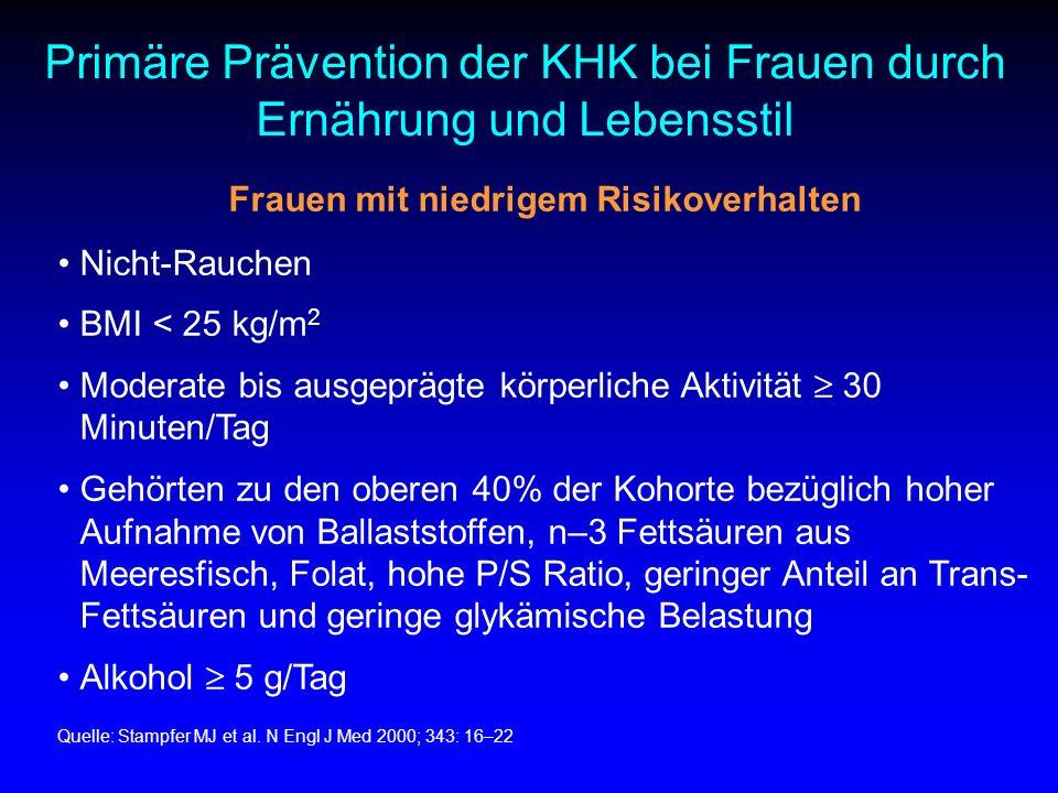 Primäre Prävention der KHK bei Frauen durch Ernährung und Lebensstil Frauen mit niedrigem Risikoverhalten Nicht-Rauchen BMI < 25 kg/m 2 Moderate bis ausgeprägte körperliche Aktivität  30 Minuten/Tag Gehörten zu den oberen 40% der Kohorte bezüglich hoher Aufnahme von Ballaststoffen, n–3 Fettsäuren aus Meeresfisch, Folat, hohe P/S Ratio, geringer Anteil an Trans- Fettsäuren und geringe glykämische Belastung Alkohol  5 g/Tag Quelle: Stampfer MJ et al.