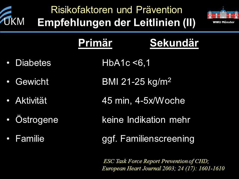 PrimärSekundär DiabetesHbA1c <6,1 GewichtBMI 21-25 kg/m 2 Aktivität45 min, 4-5x/Woche Östrogenekeine Indikation mehr Familieggf. Familienscreening WWU