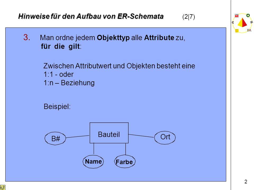 2 3. Man ordne jedem Objekttyp alle Attribute zu, für die gilt: Zwischen Attributwert und Objekten besteht eine 1:1 - oder 1:n – Beziehung Beispiel: B