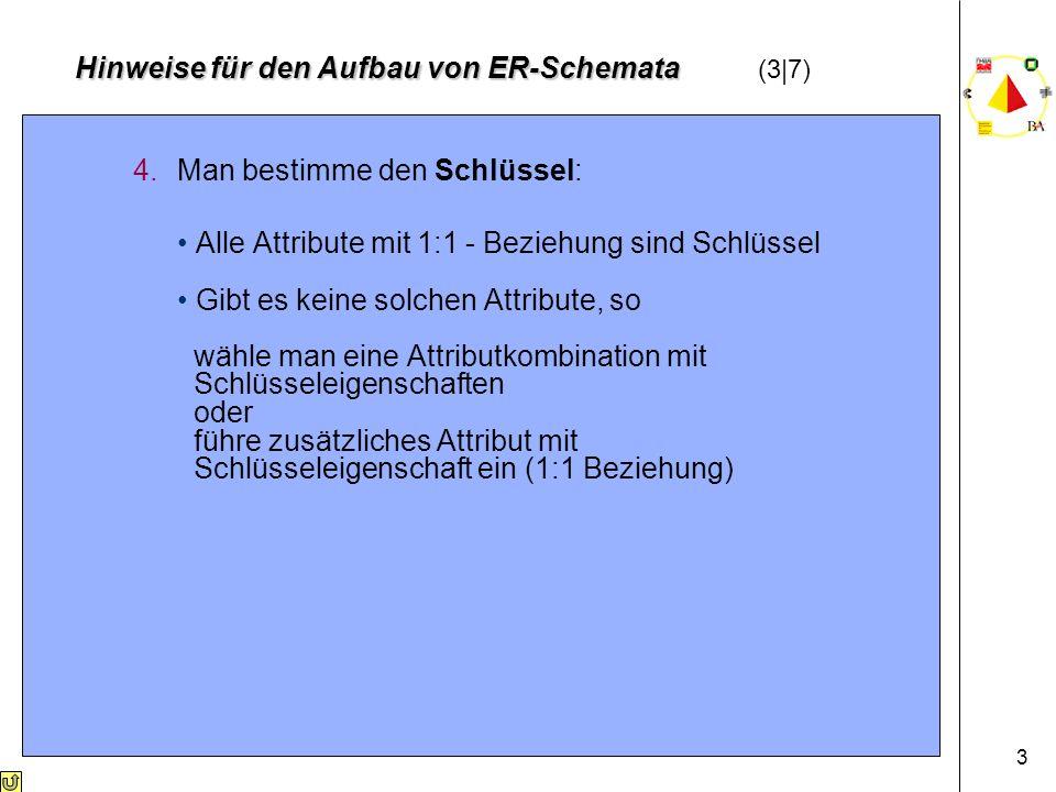 3 4.Man bestimme den Schlüssel: Alle Attribute mit 1:1 - Beziehung sind Schlüssel Gibt es keine solchen Attribute, so wähle man eine Attributkombination mit Schlüsseleigenschaften oder führe zusätzliches Attribut mit Schlüsseleigenschaft ein (1:1 Beziehung) Hinweise für den Aufbau von ER-Schemata Hinweise für den Aufbau von ER-Schemata (3|7)