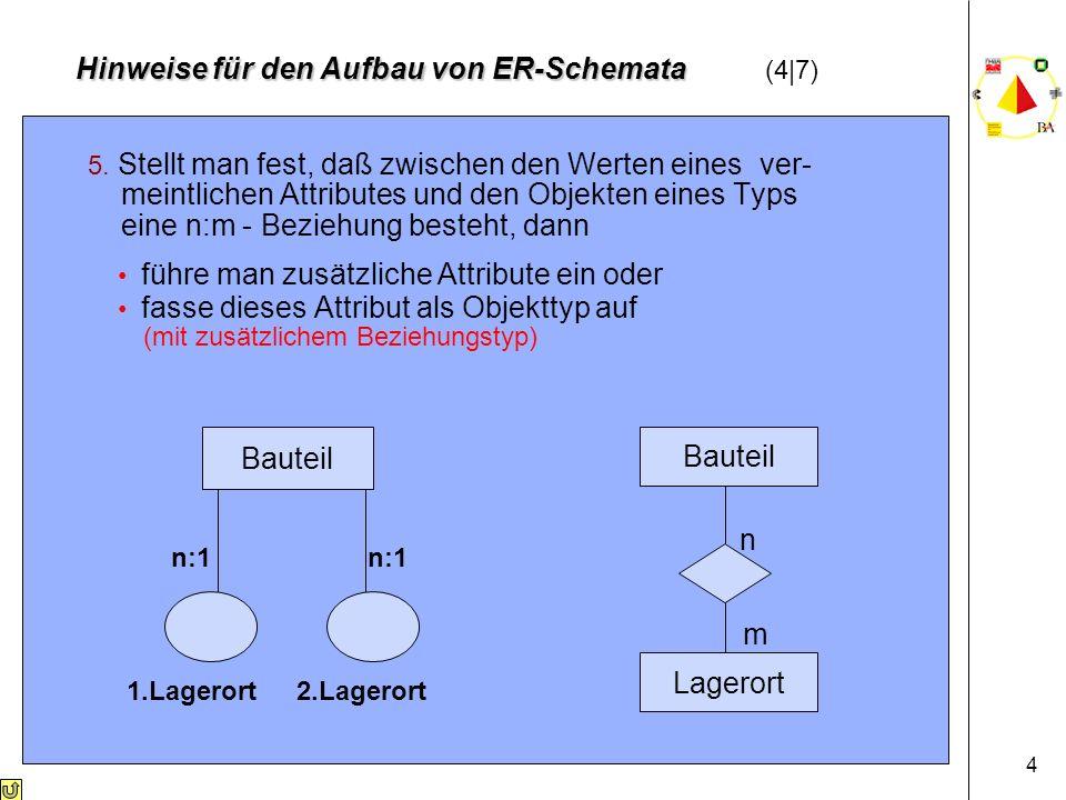 4 Hinweise für den Aufbau von ER-Schemata Hinweise für den Aufbau von ER-Schemata (4|7) 5.