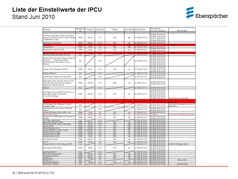 © J. Eberspächer GmbH & Co. KG Liste der Einstellwerte der IPCU Stand Juni 2010