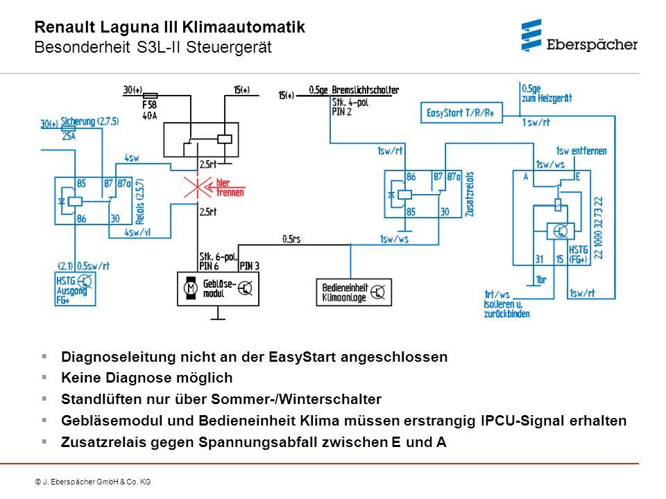 © J. Eberspächer GmbH & Co. KG Renault Laguna III Klimaautomatik Besonderheit S3L-II Steuergerät  Diagnoseleitung nicht an der EasyStart angeschlosse