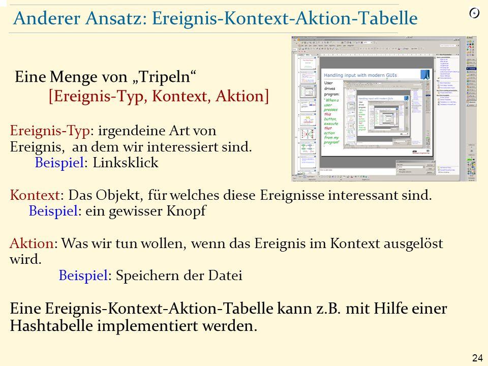 """24 Anderer Ansatz: Ereignis-Kontext-Aktion-Tabelle Eine Menge von """"Tripeln [Ereignis-Typ, Kontext, Aktion] Ereignis-Typ: irgendeine Art von Ereignis, an dem wir interessiert sind."""