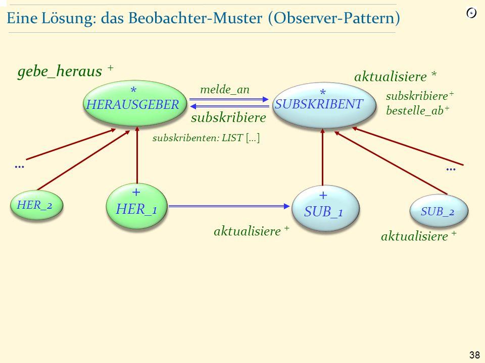 38 Eine Lösung: das Beobachter-Muster (Observer-Pattern) HERAUSGEBER * HER_1 SUBSKRIBENT * SUB_1 aktualisiere * aktualisiere + subskribiere + bestelle_ab + subskribenten: LIST […] melde_an subskribiere + + … HER_2 … gebe_heraus + aktualisiere +
