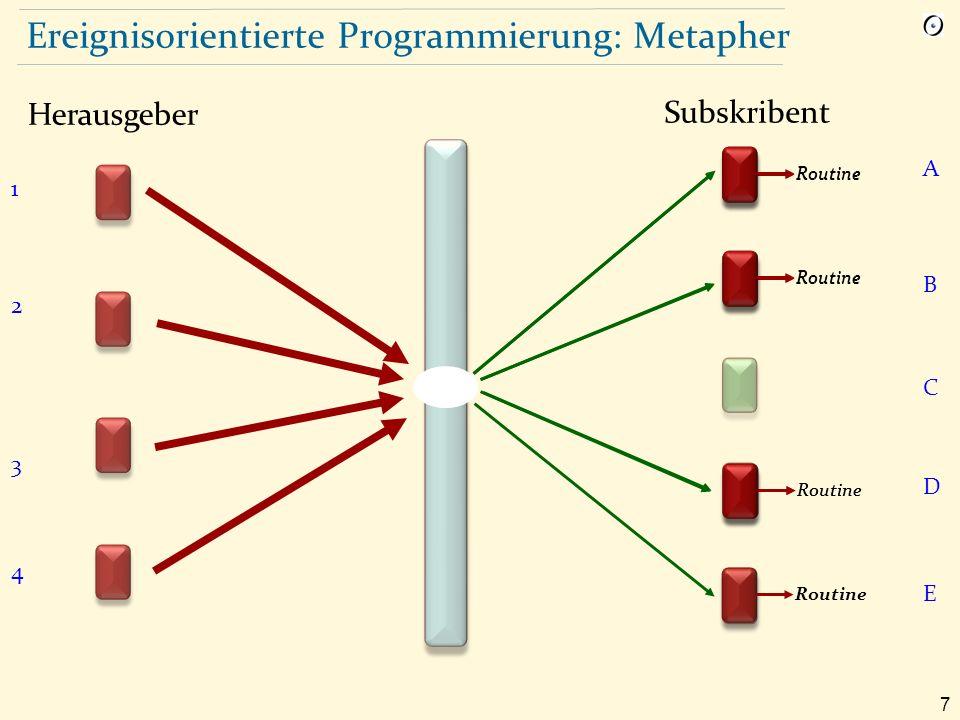 7 Ereignisorientierte Programmierung: Metapher Routine Routine Routine Routine Routine Routine Routine Herausgeber Subskribent 1 2 3 4 A B D E C