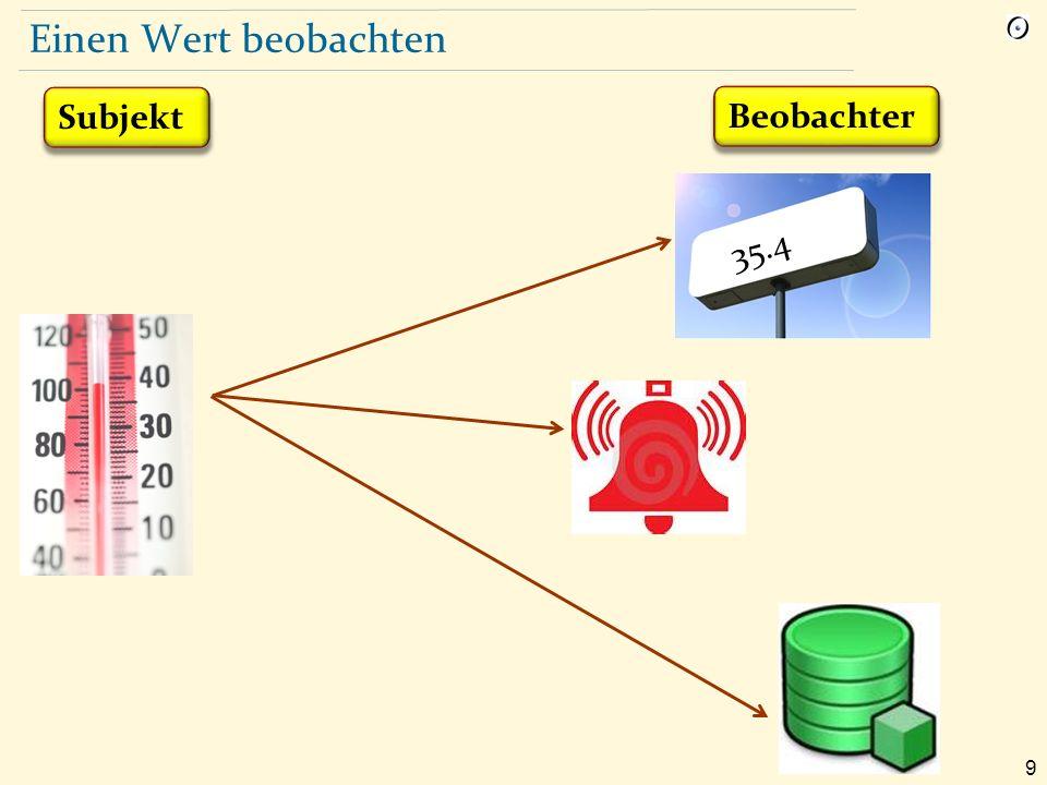 40 Varianten des Registrierens click.subscribe (agent find_station) Zurich_map.