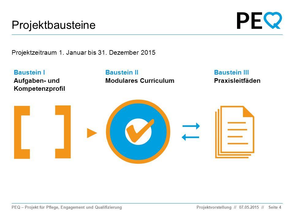 PEQ – Projekt für Pflege, Engagement und Qualifizierung // Projektbausteine Projektzeitraum 1. Januar bis 31. Dezember 2015 07.05.2015Projektvorstellu