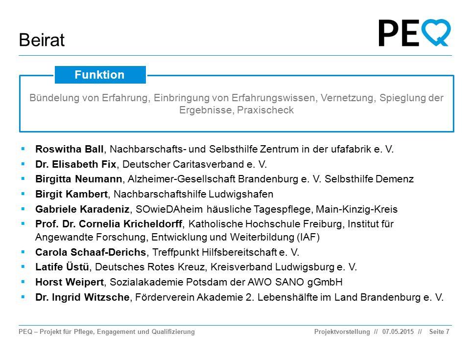 PEQ – Projekt für Pflege, Engagement und Qualifizierung // Beirat 07.05.2015ProjektvorstellungSeite 7  Roswitha Ball, Nachbarschafts- und Selbsthilfe