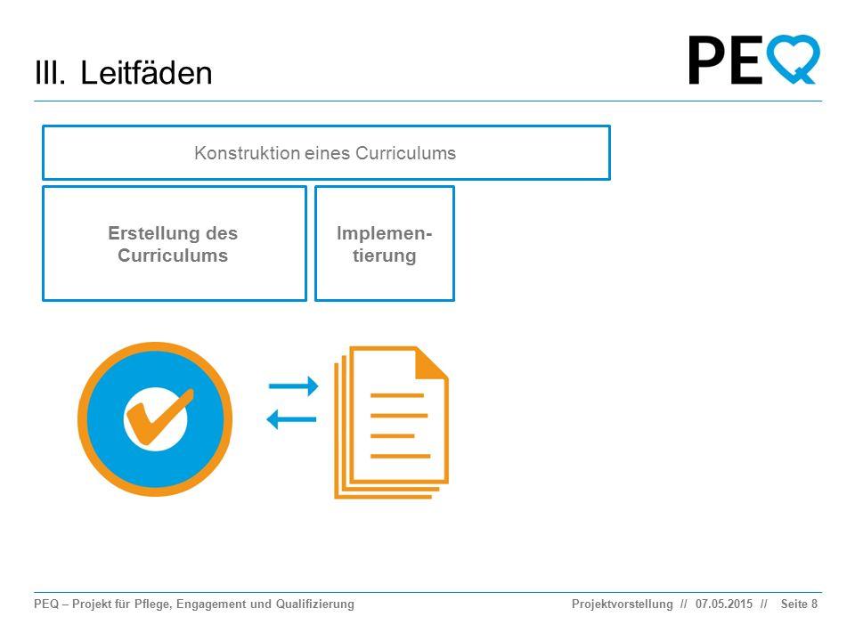 PEQ – Projekt für Pflege, Engagement und Qualifizierung // III. Leitfäden 07.05.2015ProjektvorstellungSeite 8 Konstruktion eines Curriculums Erstellun