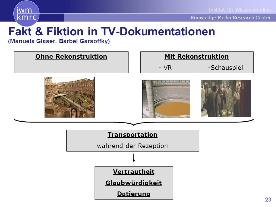 Institut für Wissensmedien Knowledge Media Research Center 23 Mit Rekonstruktion - VR -Schauspiel Vertrautheit Glaubwürdigkeit Datierung Fakt & Fiktion in TV-Dokumentationen (Manuela Glaser, Bärbel Garsoffky) Transportation während der Rezeption Ohne Rekonstruktion