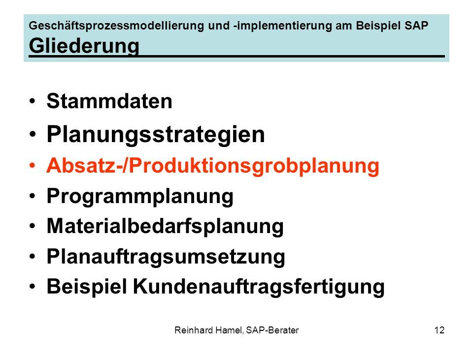 Reinhard Hamel, SAP-Berater12 Geschäftsprozessmodellierung und -implementierung am Beispiel SAP Gliederung Stammdaten Planungsstrategien Absatz-/Produ