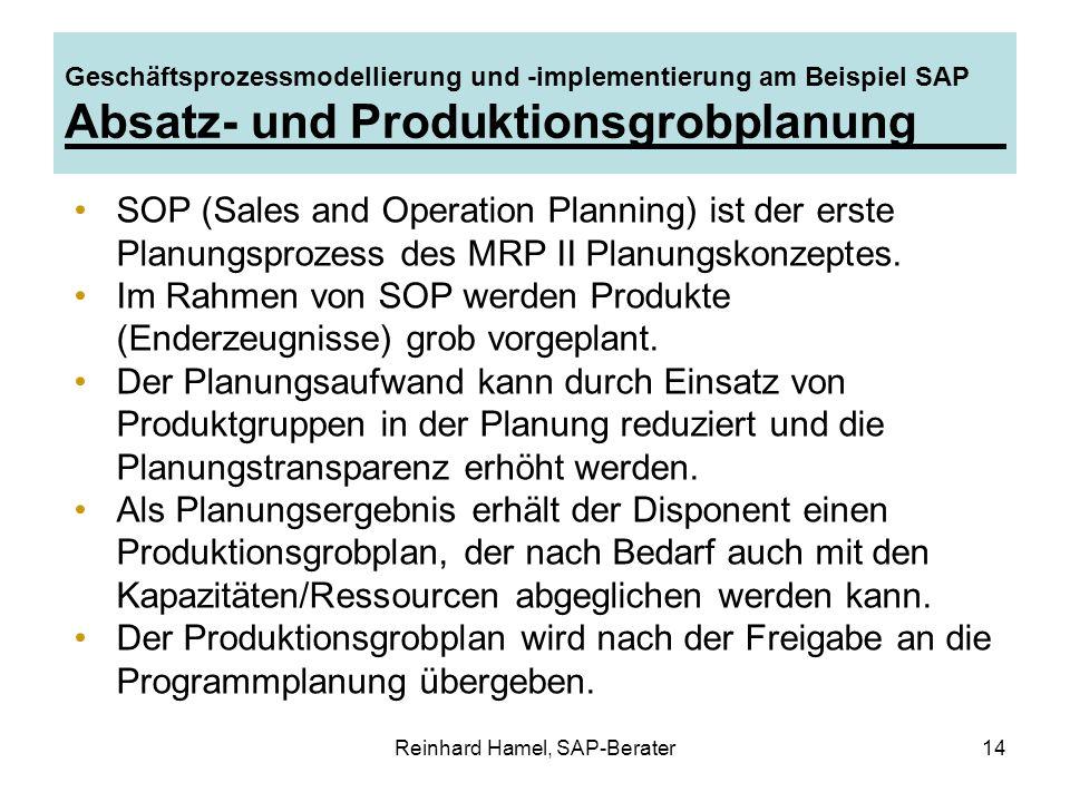 Reinhard Hamel, SAP-Berater14 Geschäftsprozessmodellierung und -implementierung am Beispiel SAP Absatz- und Produktionsgrobplanung SOP (Sales and Oper