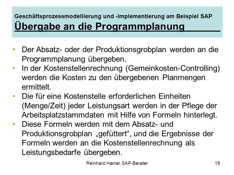 Reinhard Hamel, SAP-Berater19 Der Absatz- oder der Produktionsgrobplan werden an die Programmplanung übergeben. In der Kostenstellenrechnung (Gemeinko