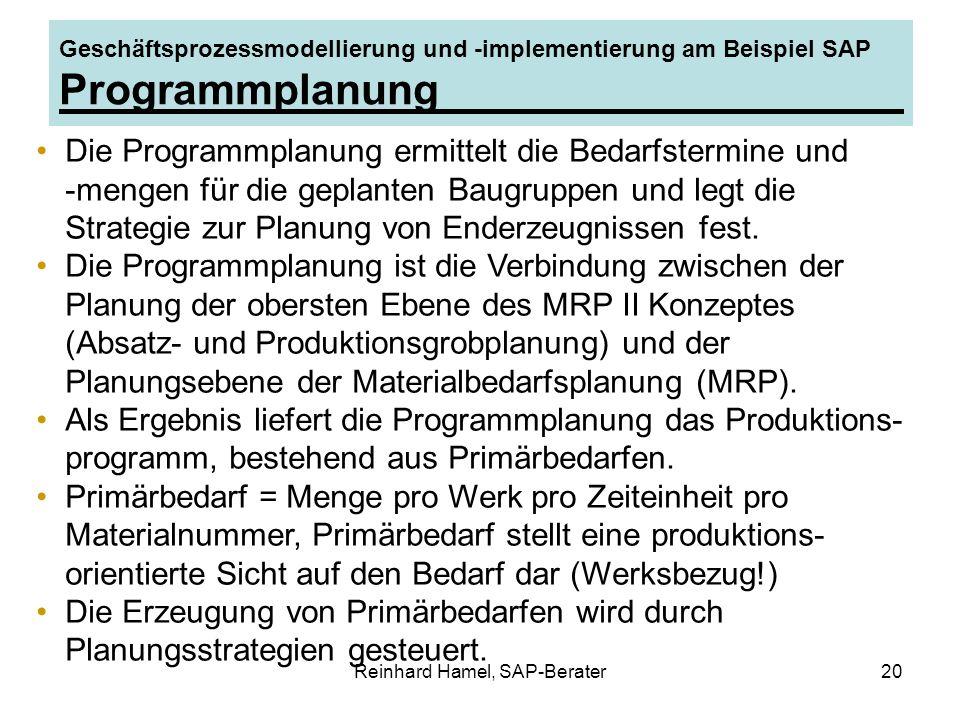 Reinhard Hamel, SAP-Berater20 Geschäftsprozessmodellierung und -implementierung am Beispiel SAP Programmplanung Die Programmplanung ermittelt die Beda