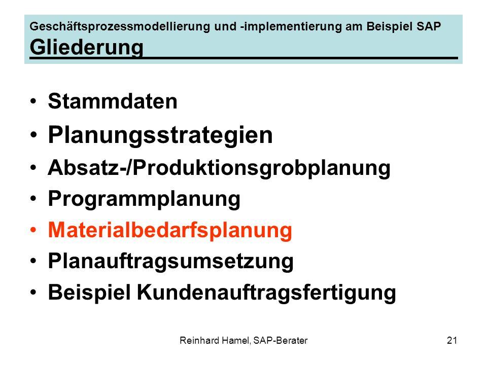 Reinhard Hamel, SAP-Berater21 Geschäftsprozessmodellierung und -implementierung am Beispiel SAP Gliederung Stammdaten Planungsstrategien Absatz-/Produ