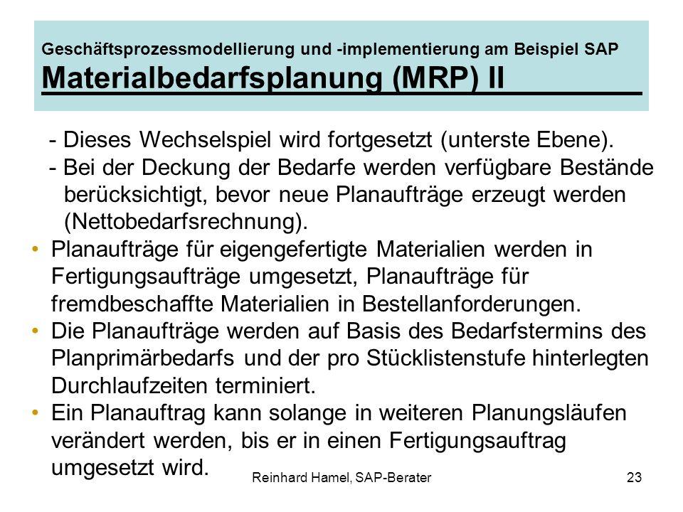 Reinhard Hamel, SAP-Berater23 Geschäftsprozessmodellierung und -implementierung am Beispiel SAP Materialbedarfsplanung (MRP) II - Dieses Wechselspiel