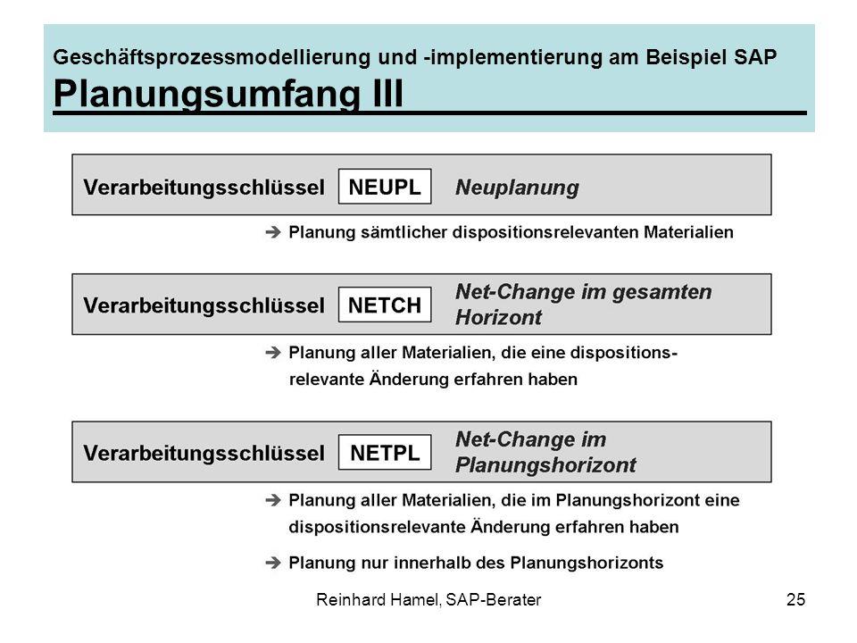Reinhard Hamel, SAP-Berater25 Geschäftsprozessmodellierung und -implementierung am Beispiel SAP Planungsumfang III