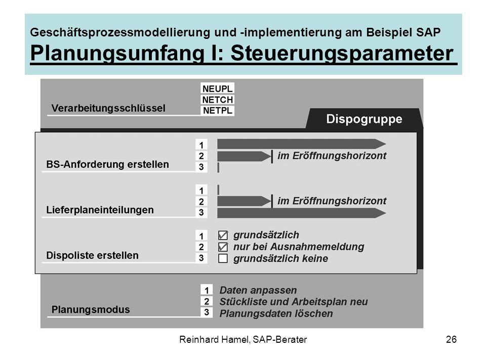 Reinhard Hamel, SAP-Berater26 Geschäftsprozessmodellierung und -implementierung am Beispiel SAP Planungsumfang I: Steuerungsparameter