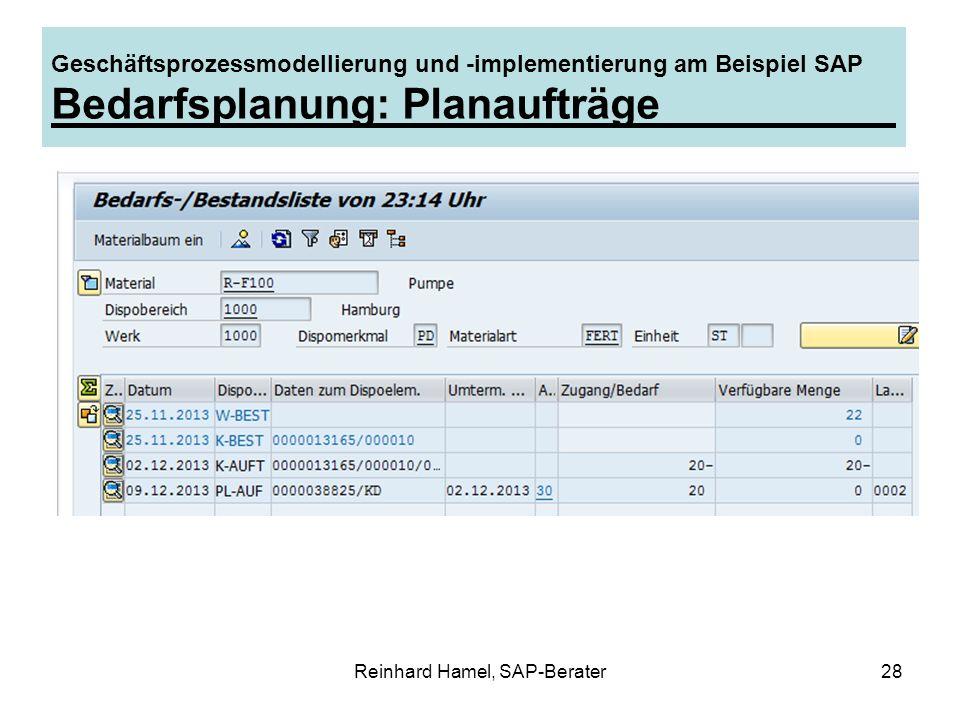 Reinhard Hamel, SAP-Berater28 Geschäftsprozessmodellierung und -implementierung am Beispiel SAP Bedarfsplanung: Planaufträge