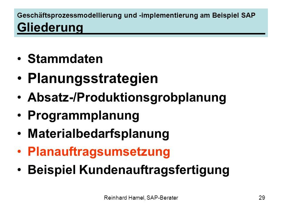 Reinhard Hamel, SAP-Berater29 Geschäftsprozessmodellierung und -implementierung am Beispiel SAP Gliederung Stammdaten Planungsstrategien Absatz-/Produ