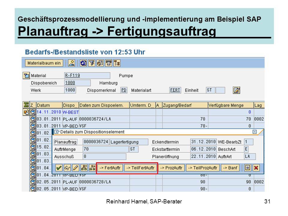 Reinhard Hamel, SAP-Berater31 Geschäftsprozessmodellierung und -implementierung am Beispiel SAP Planauftrag -> Fertigungsauftrag