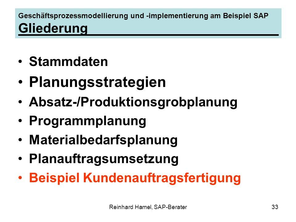 Reinhard Hamel, SAP-Berater33 Geschäftsprozessmodellierung und -implementierung am Beispiel SAP Gliederung Stammdaten Planungsstrategien Absatz-/Produ