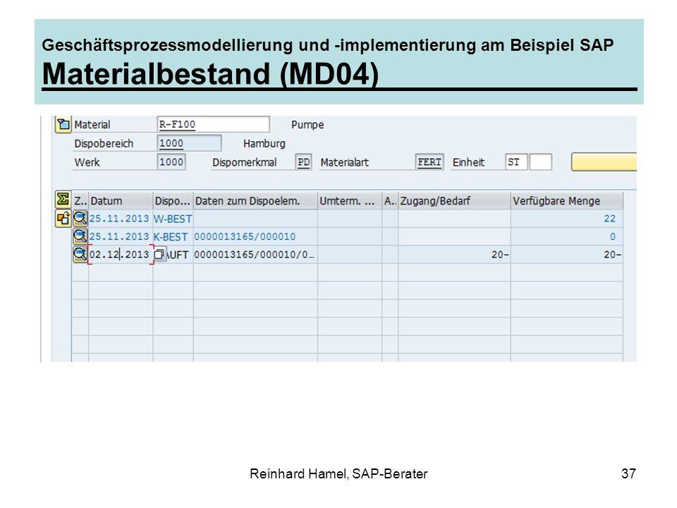 Reinhard Hamel, SAP-Berater37 Geschäftsprozessmodellierung und -implementierung am Beispiel SAP Materialbestand (MD04)