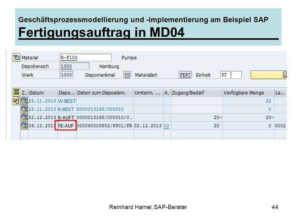 Reinhard Hamel, SAP-Berater44 Geschäftsprozessmodellierung und -implementierung am Beispiel SAP Fertigungsauftrag in MD04