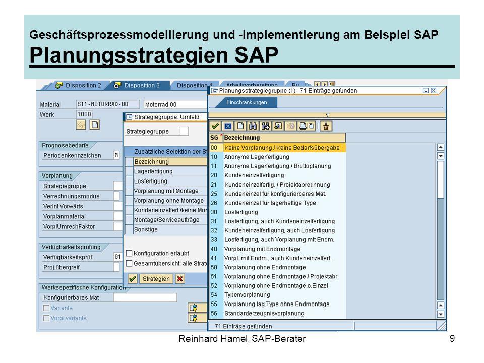 Reinhard Hamel, SAP-Berater20 Geschäftsprozessmodellierung und -implementierung am Beispiel SAP Programmplanung Die Programmplanung ermittelt die Bedarfstermine und -mengen für die geplanten Baugruppen und legt die Strategie zur Planung von Enderzeugnissen fest.