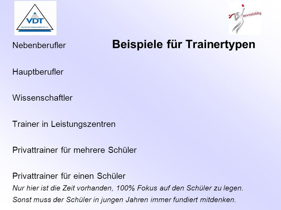 Nebenberufler Beispiele für Trainertypen Hauptberufler Wissenschaftler Trainer in Leistungszentren Privattrainer für mehrere Schüler Privattrainer für