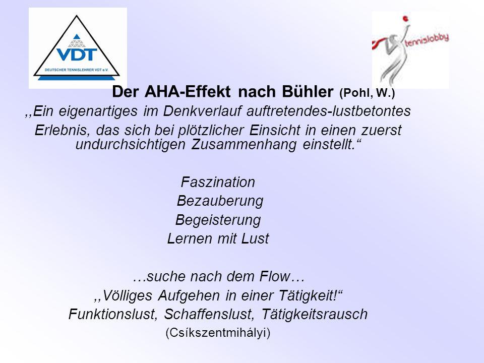 Der AHA-Effekt nach Bühler (Pohl, W.),,Ein eigenartiges im Denkverlauf auftretendes-lustbetontes Erlebnis, das sich bei plötzlicher Einsicht in einen