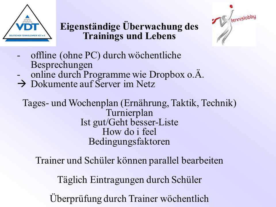 Eigenständige Überwachung des Trainings und Lebens -offline (ohne PC) durch wöchentliche Besprechungen -online durch Programme wie Dropbox o.Ä.  Doku