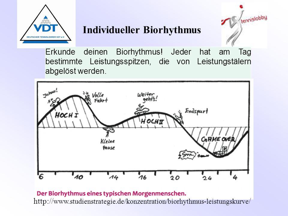 Individueller Biorhythmus Erkunde deinen Biorhythmus! Jeder hat am Tag bestimmte Leistungsspitzen, die von Leistungstälern abgelöst werden. http:// ww